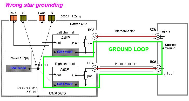 amfi-hatali-saseleme-input-ground-loop