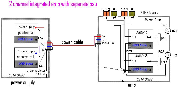 amp-power-uzatma-good-ground