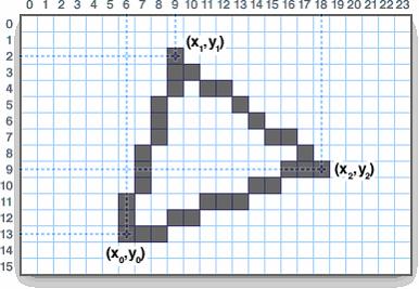 arduino-adafruit-gfx-library-draw-sample