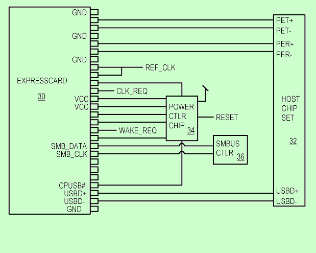expresscard-30-pinout-schematic