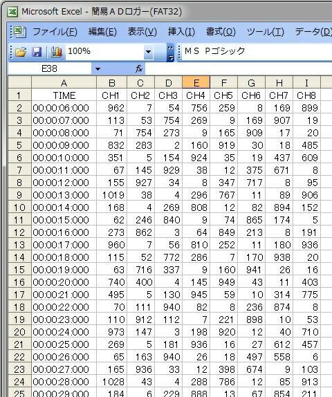 pic18f2523-datalogger-schematic-circuit