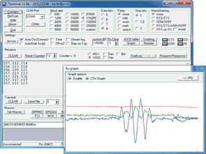 Seri Port COM Terminal Emülasyon Programı