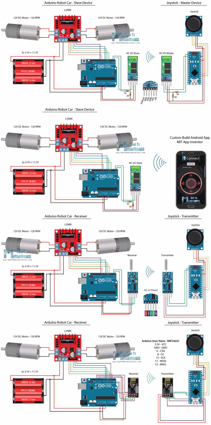 arduino-robot-car-wireless-hc-05-bluetooth-nrf24l01-hc-12-arduino-robot