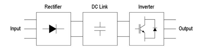 basit-diagram-motor-surucu