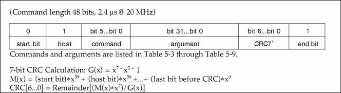 commant-48bits