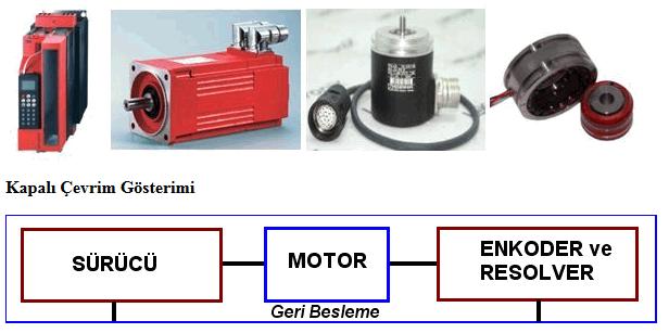 motor-kapali-cevrim