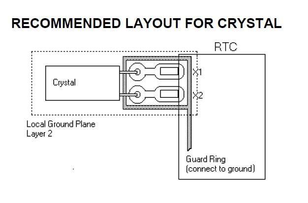pcb-32768-hz-kristal-pcb