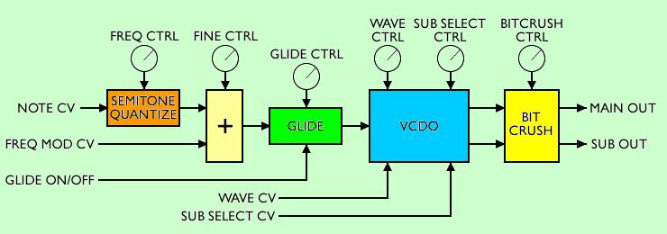 pic16f1847-voltage-controlled-pic16f1847-digital-oscillator