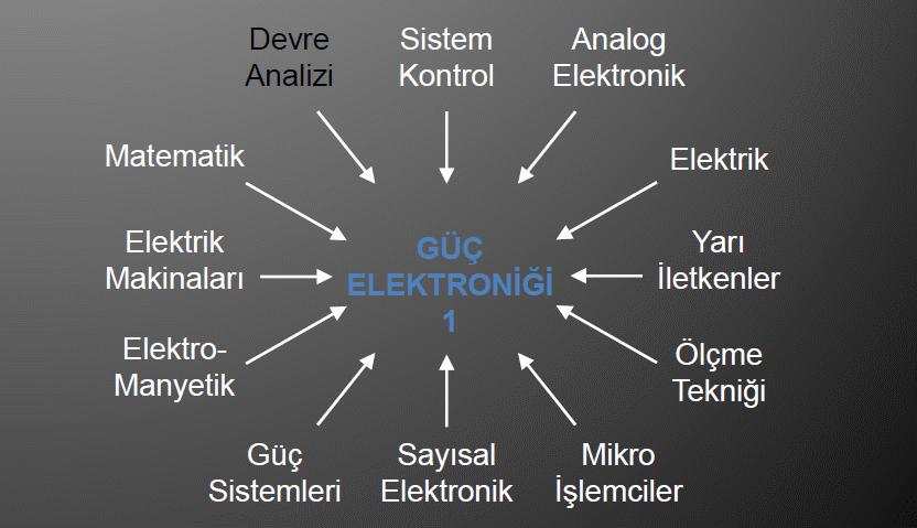 devre-analizi-sistem-kontrol-analog-elektronik-elektrik-matematik-guc-elektronigi