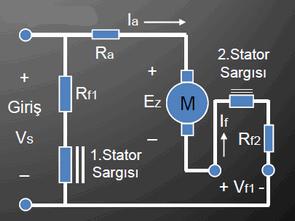 Elektrik Makinaları Ders Notları Senkron Servo