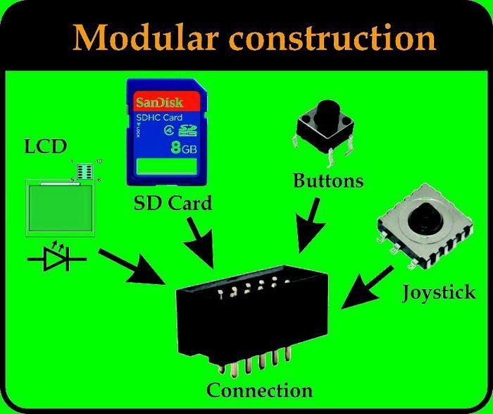 nokia-lcd-module-brekout-board-button-avr-stm32