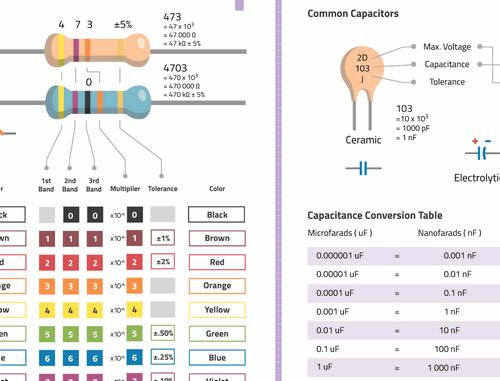 elektromekanik-cihazlar-diyot-sembolleri-transistor-sembolleri-mantik-sembolleri
