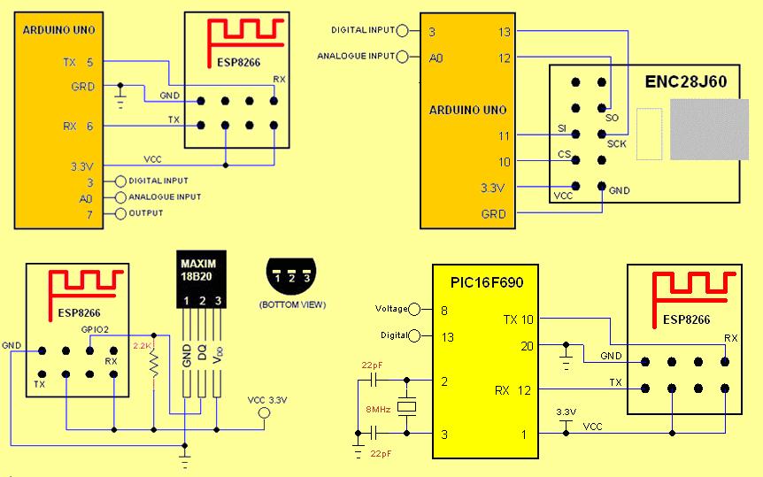 wifi-thermometer-ds18b20-esp8266-arduino-wifi-arduino-ethernet-enc28j60