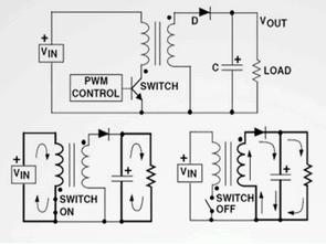 Anahtarlamalı Güç Kaynakları SMPS Türkçe Dökümanlar