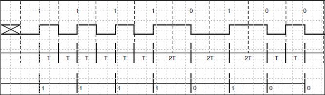 manchester-kod-cozme-manchester-decoding