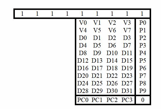 rfid-etiket-bellegi