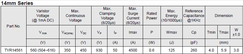 tvr14561-data-sheet-14mm-series-varistor