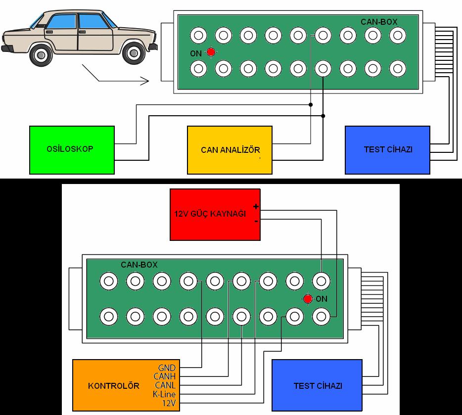 oto-beyin-ariza-tespit-cihazi-obd-motor-beyni